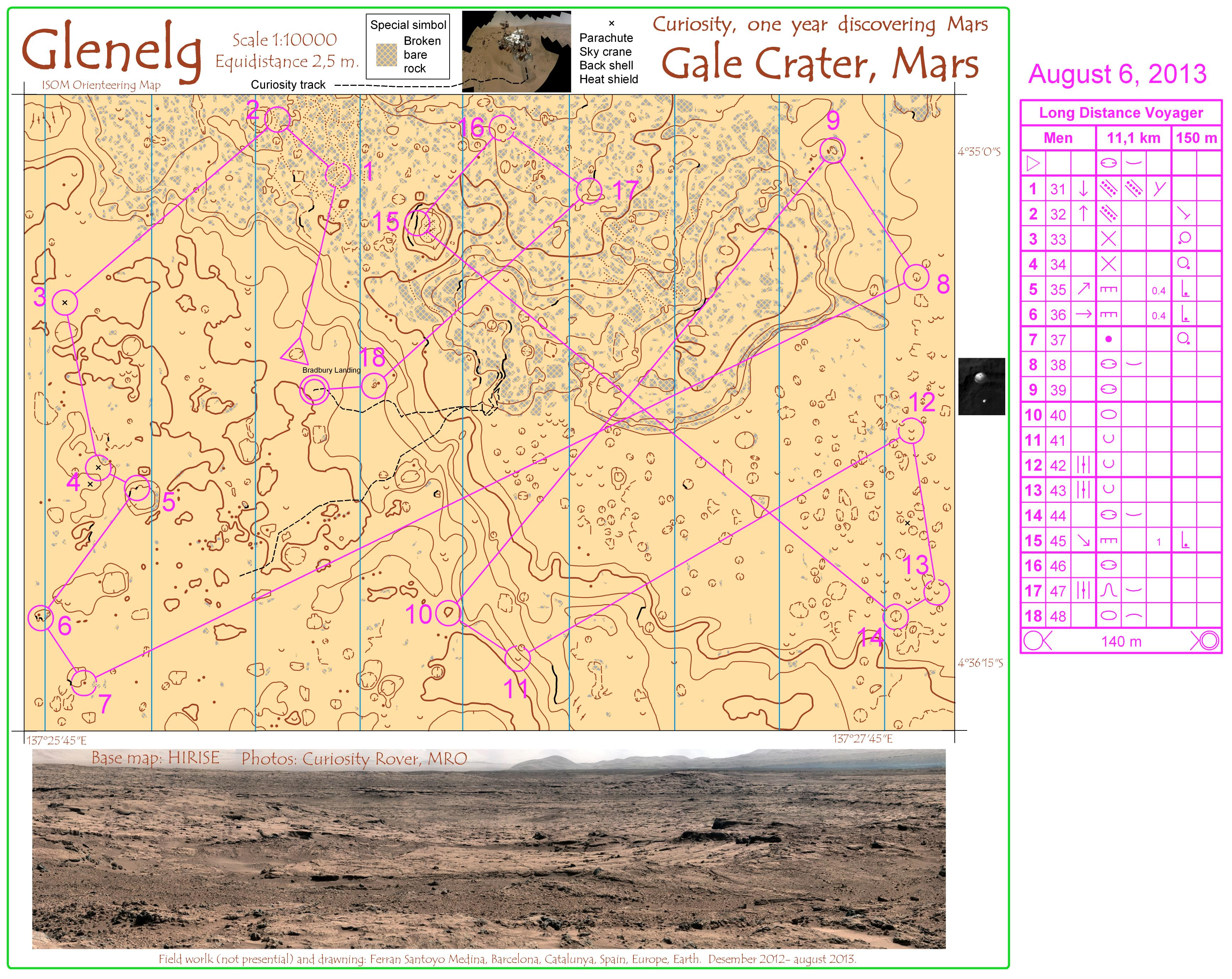 Gale Crater orienteering map